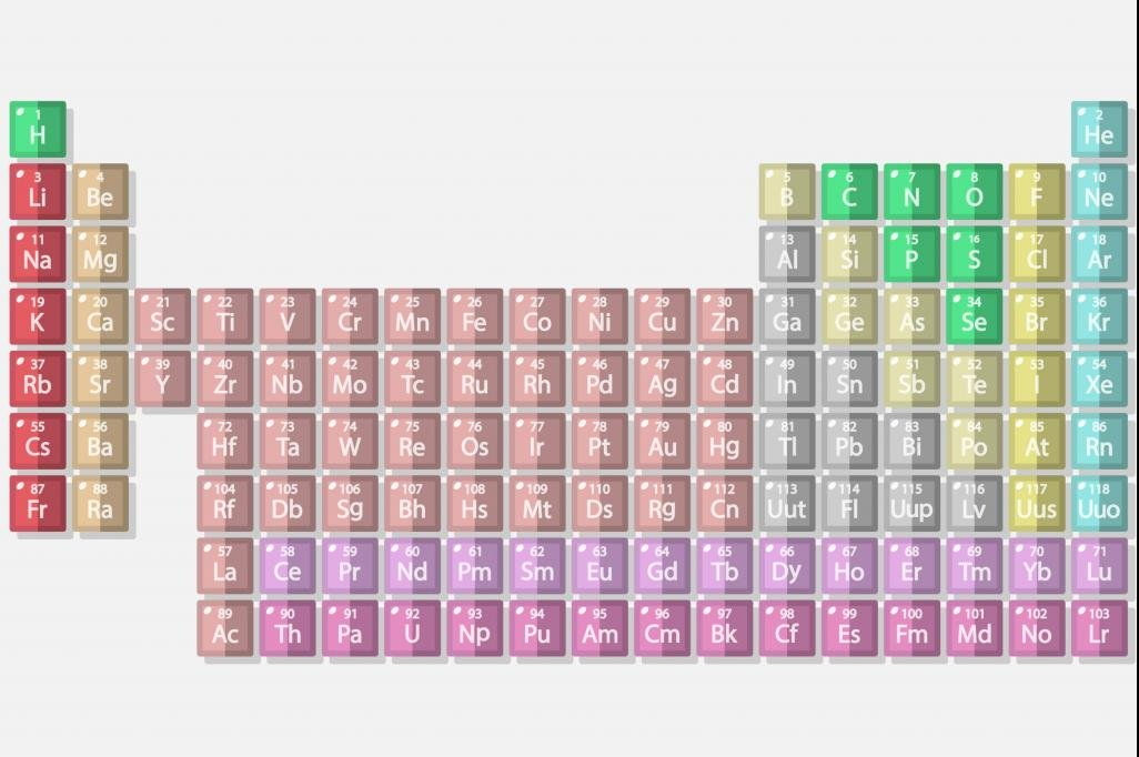 Iupac riken scientists discovered element 113 upi urtaz Gallery