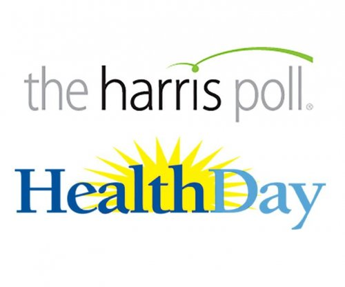 Americans sick of soaring drug prices: HealthDay/Harris Poll