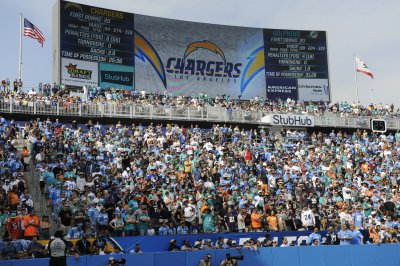 Melvin Gordon rips Chargers for not having fans