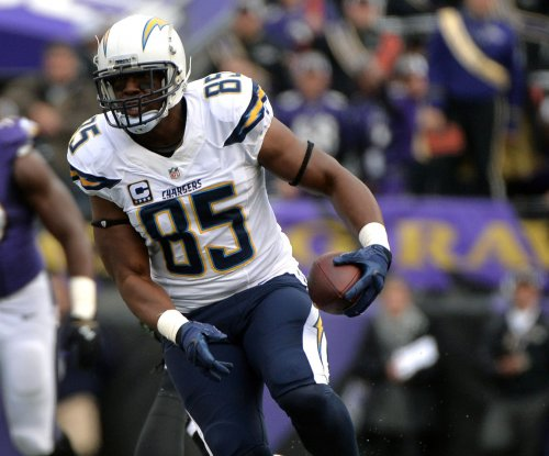 Free-Agent Setup: Los Angeles Chargers must make tough decisions
