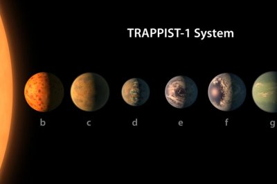 NASA announces discovery of 3 Earth-sized habitable planets around single star