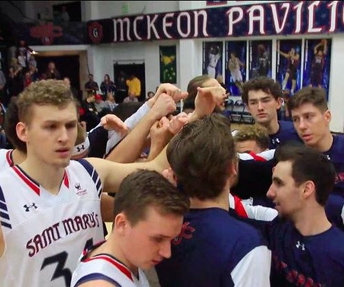 No. 23 Saint Mary's Gaels stroll over Pacific Tigers