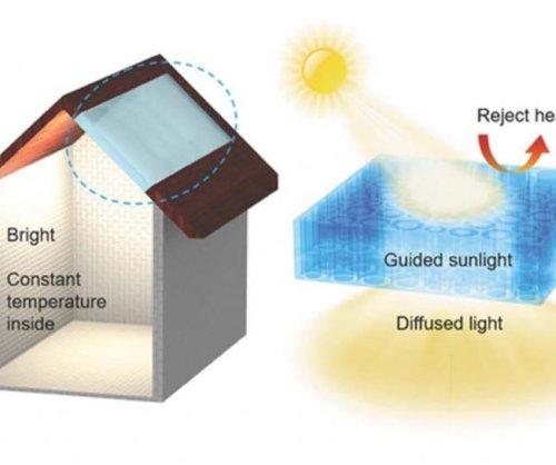 Study: Wood windows cooler than glass