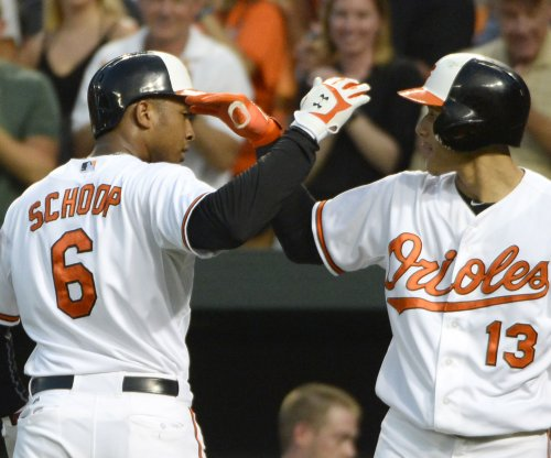 Baltimore Orioles blank Atlanta Braves to sweep series