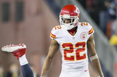 Free-Agent Setup: Kansas City Chiefs on a youth movement