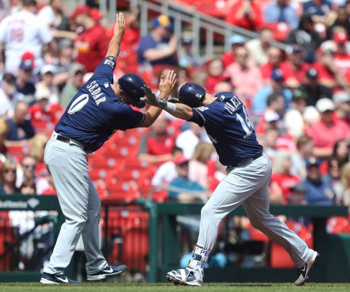 Brewers hope day off recharges bats vs. Indians