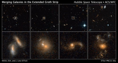 Rate of merges between galaxies studied