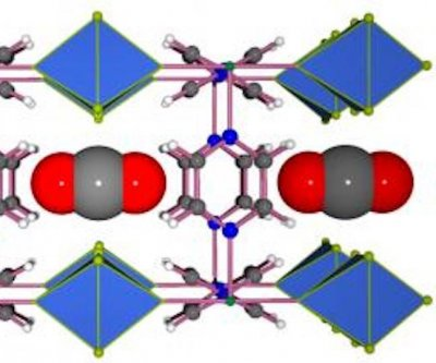 New material traps CO2, even at low concentrations