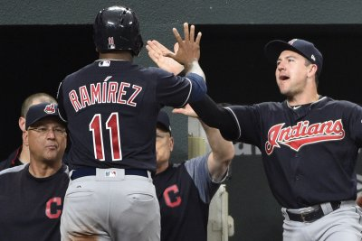 Jose Ramirez powers Cleveland Indians to doubleheader split with Detroit Tigers