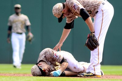 Recovery of Pittsburgh Pirates' Jung Ho Kang ahead of schedule