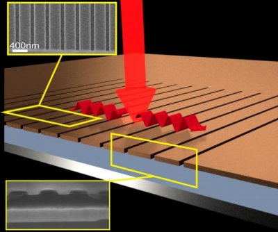 Optics breakthrough could improve infrared technology