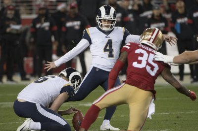 Dallas Cowboys signing former Los Angeles Rams K Greg Zuerlein