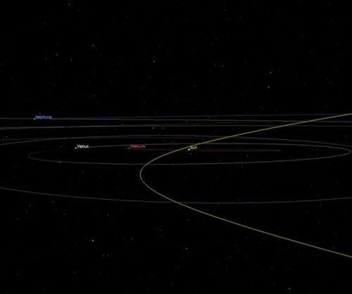 Asteroid to pass by Earth in Feb.