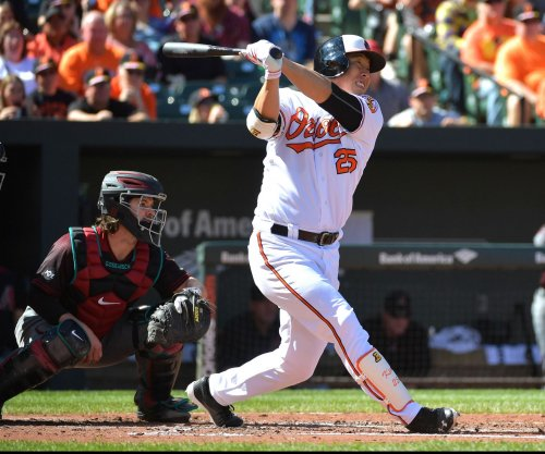 Hyun Soo Kim, Baltimore Orioles to sweep of Arizona Diamondbacks