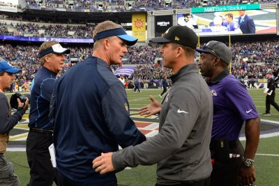 San Diego sacks struggling special teams coach