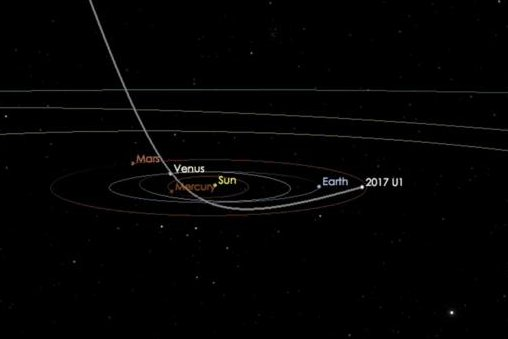 Astronomers May Have Found Solar System S First Observed