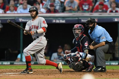 Sandy Leon's walk-off homer in 12th lifts Boston Red Sox past Pittsburgh Pirates