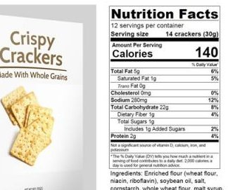 Study: Half of consumers don't understand whole grain labels on foods
