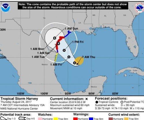 Gulf platforms shut in, cleared ahead of Harvey