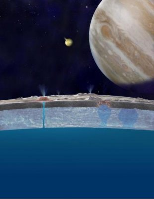 Scientists probe icy moon of Jupiter
