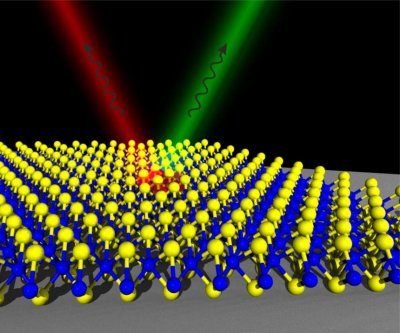 Scientists develop light-emitting 2D materials