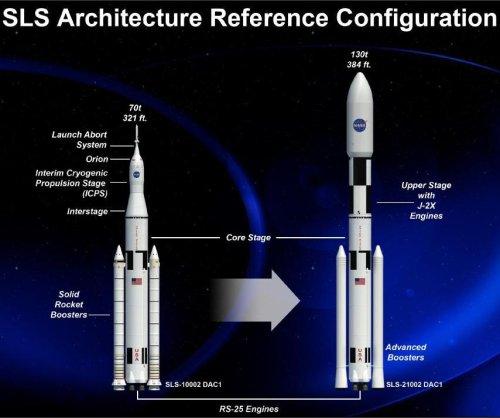 NASA space program clears milestone review