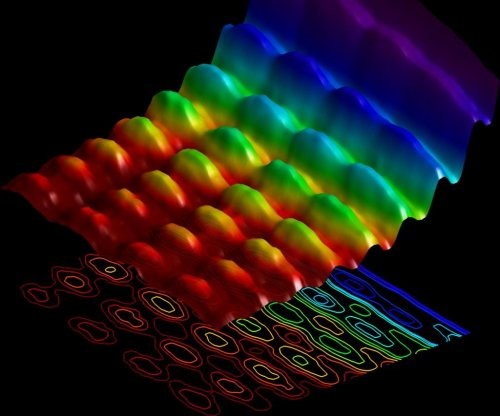 Scientists photograph light as particle and wave