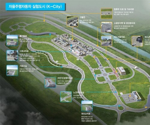 South Korea building world's largest test site for self-driving cars