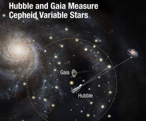 Hubble, Gaia produce most precise measure of universe's expansion rate