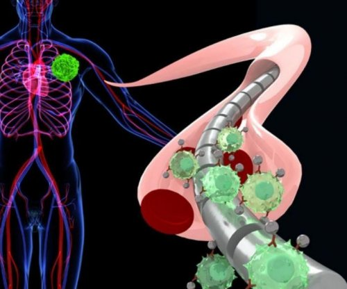 Magnetized wire may help detect blood-based cancer
