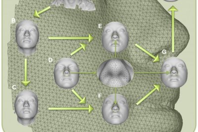 Study reveals 15 new genes that influence face shape