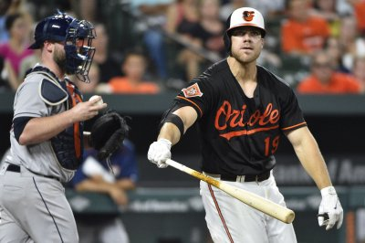 Slumping Orioles, Chris Davis look for answers vs. Marlins