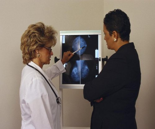 U.S. black women get less care to prevent breast cancer return