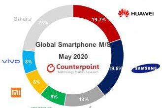 Huawei beats Samsung in global smartphone market