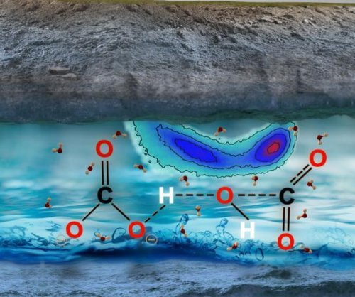 How carbon gets absorbed deep underground