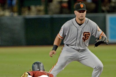 San Francisco Giants prepare for 4-game set at Arizona