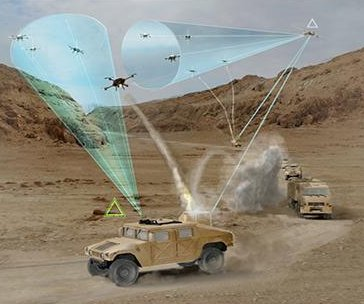 DARPA starts counter-drone program