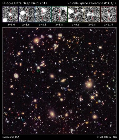 Hubble spots some of the earliest galaxies