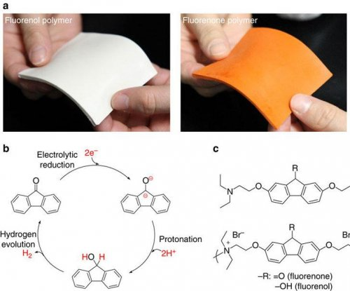 With new polymer, you can carry hydrogen in your pocket