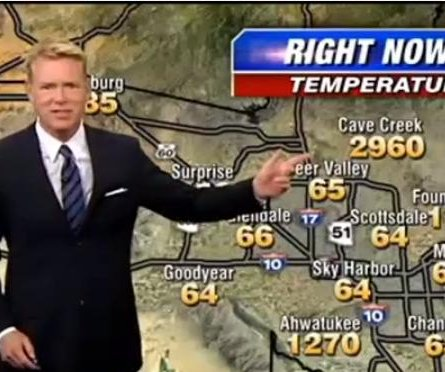 Live TV weather glitch leads to epic report