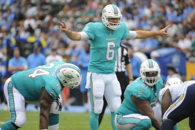 Quarterback Jay Cutler expected to retire again