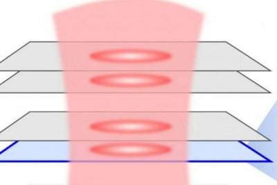 Scientists see competition of magnetic orders from 2D sheets of atoms