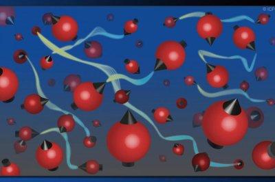 Physicists observe quantum entanglement of 15 trillion atoms