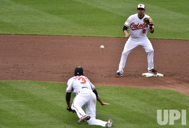 Orioles pitcher Kevin Gausman throws to shortstop J.J. Hardy to force out Red Sox Pablo Sandoval