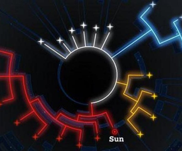 Building a family tree of stars