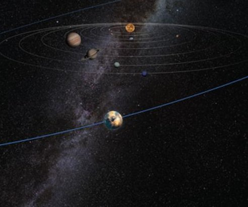 Kuiper tilt suggests planetary mass in outer solar system