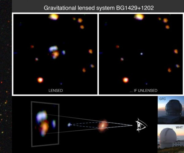 Astronomers locate one of the brightest distant galaxies