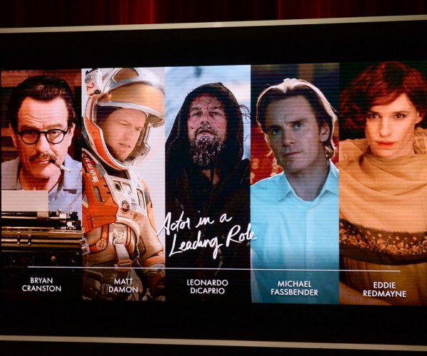 2016 Oscar nominations