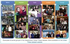 Computers may place you in your 'urban tribe' based on your picture
