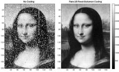 Laser sends Mona Lisa into space
